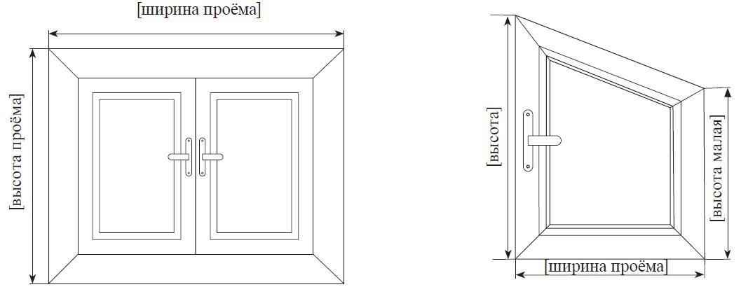 Инструкция по самостоятельному замеру вертикальных жалюзи